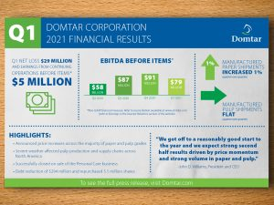 Domtar announces Q1 2021 financial report